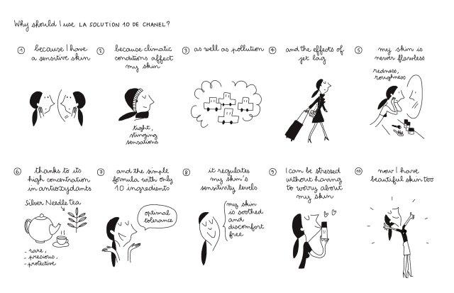 La Solution 10 de Chanel 4.jpg